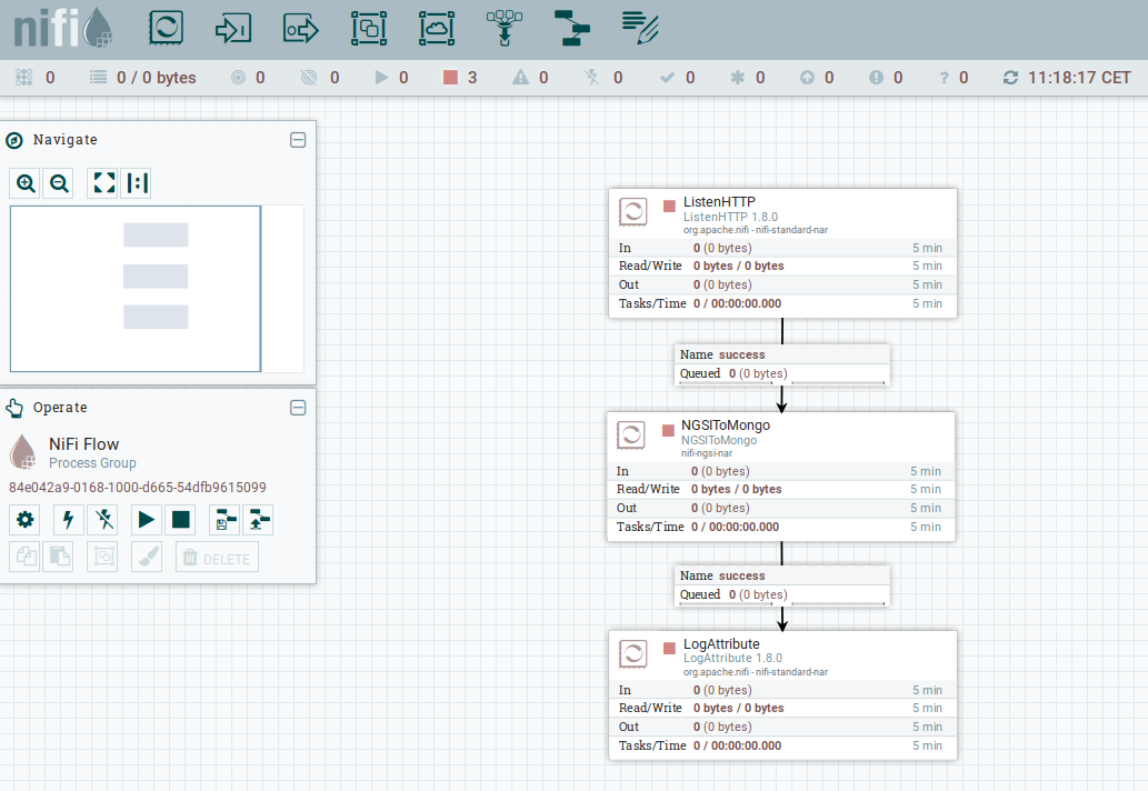FIWARE Persisting Context Data using NIFI